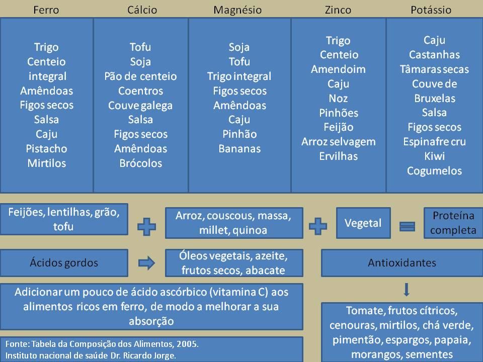 grafico_artigo_centro